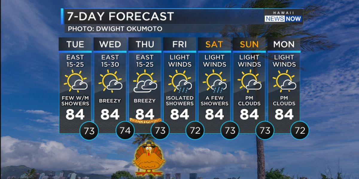 Stronger trade winds through Wednesday, country surf rising