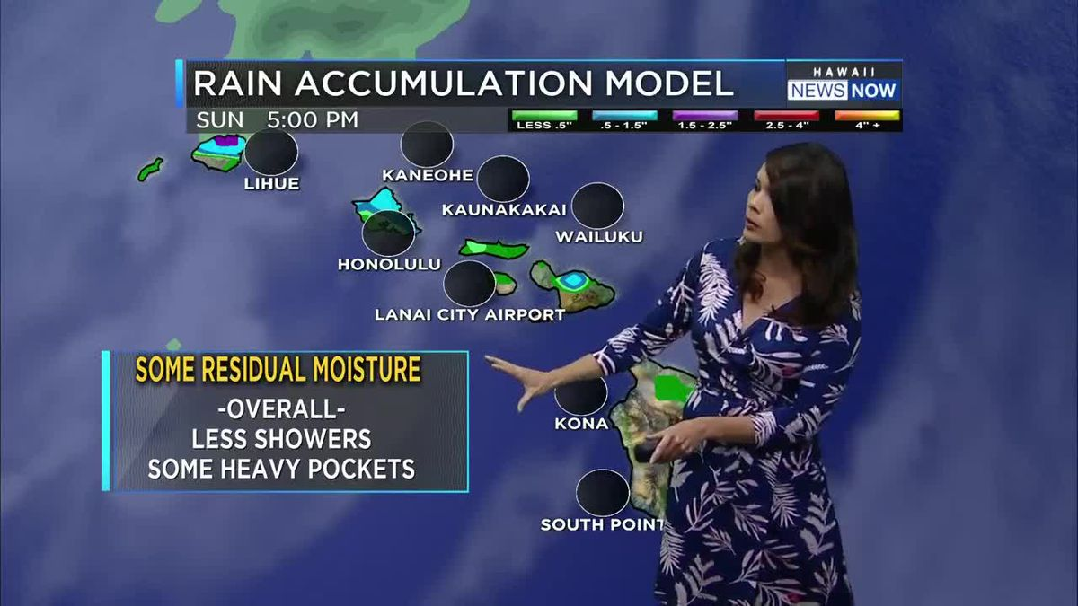 Saturday Evening HNN Weather Report