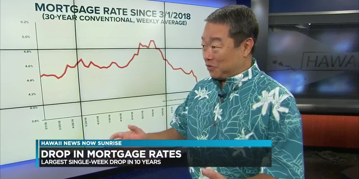 Effect on Hawaii real estate after big interest rate drop