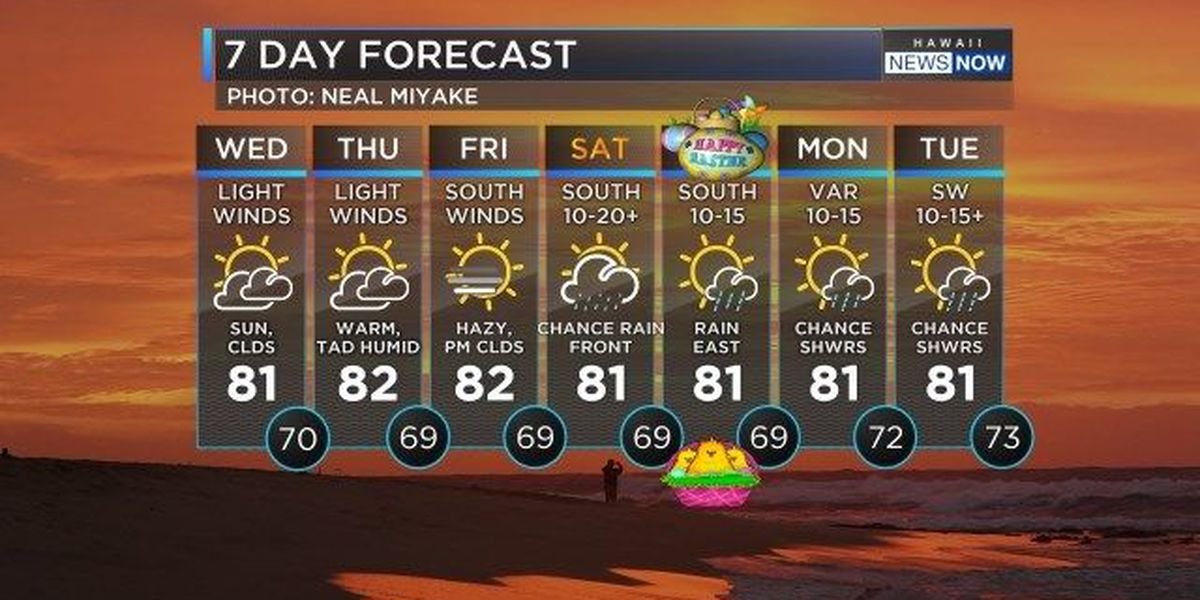 Forecast: Light winds and some pop-up showers in store for Wednesday