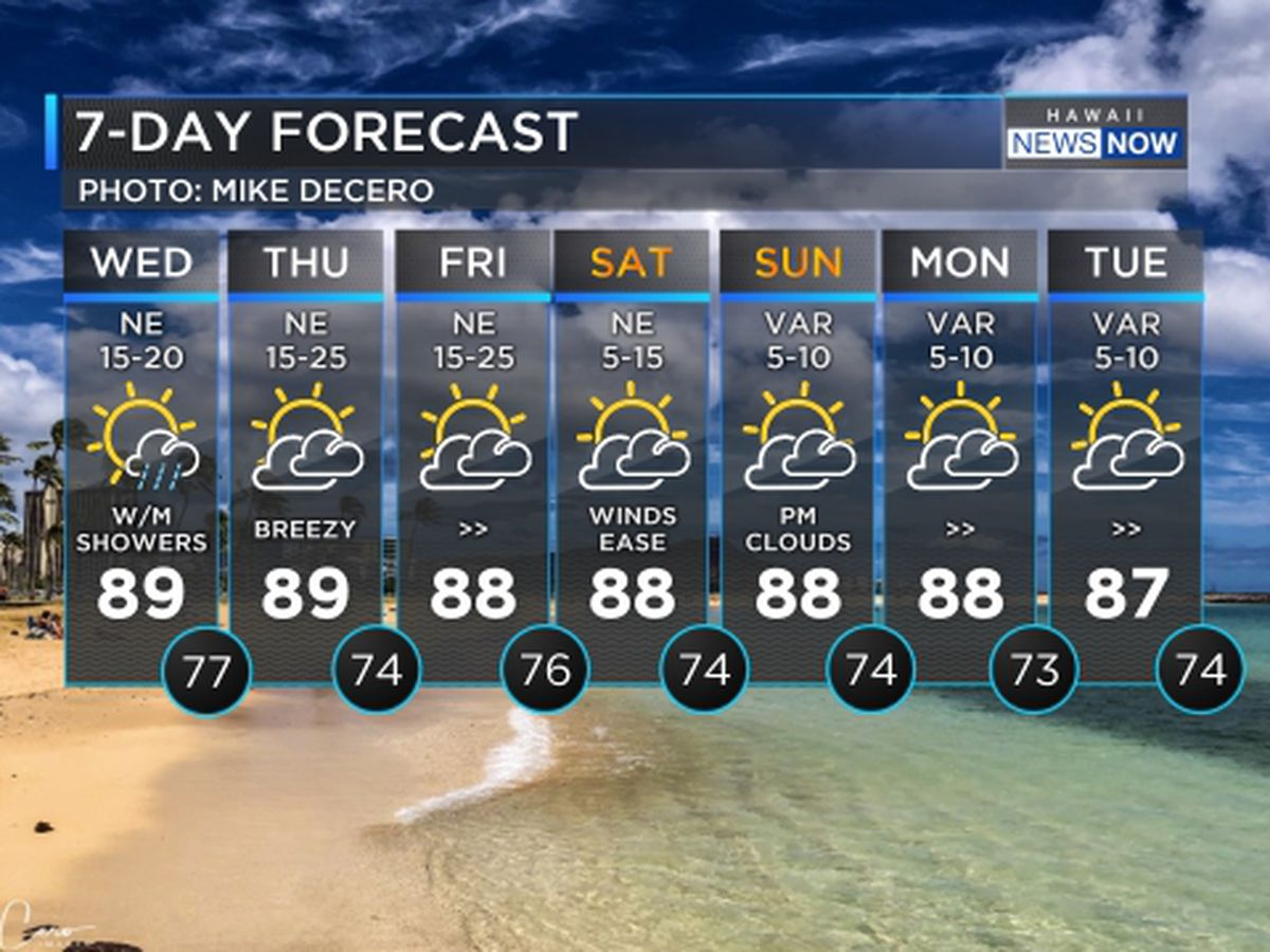 Forecast: Showers moving in with strengthening trade winds