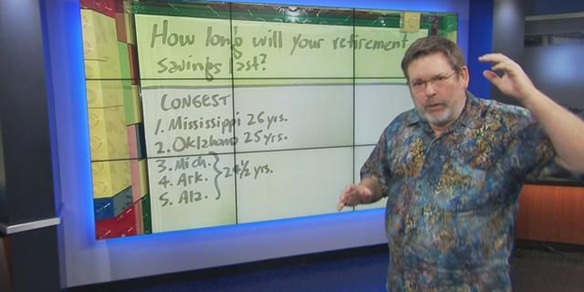Business Report: : How long $1 million lasts you in retirement
