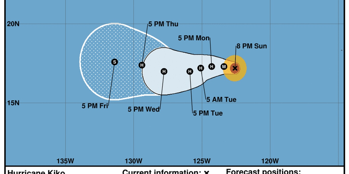 Small but powerful Hurricane Kiko moving slowly westward