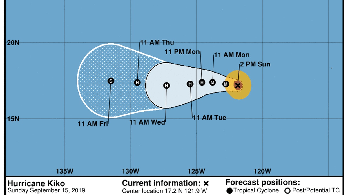 Kiko strengthens into powerful category 4 hurricane