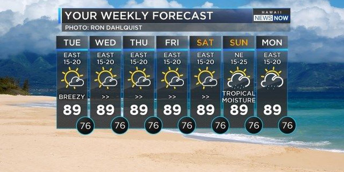 Forecast: Beautiful conditions expected into the weekend