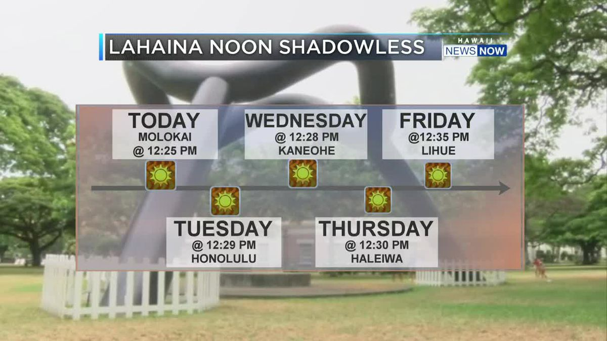 Lahaina Noon at 12:29 pm in Honolulu on Tuesday