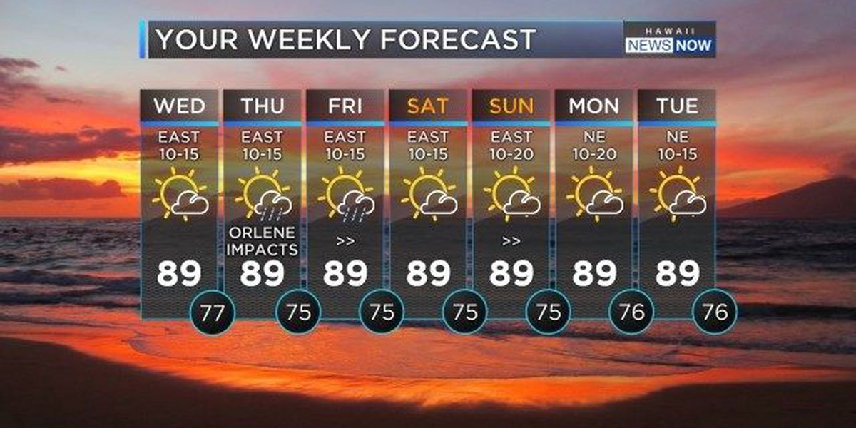 Forecast: Remnants of Hurricane Orlene to impact state this week