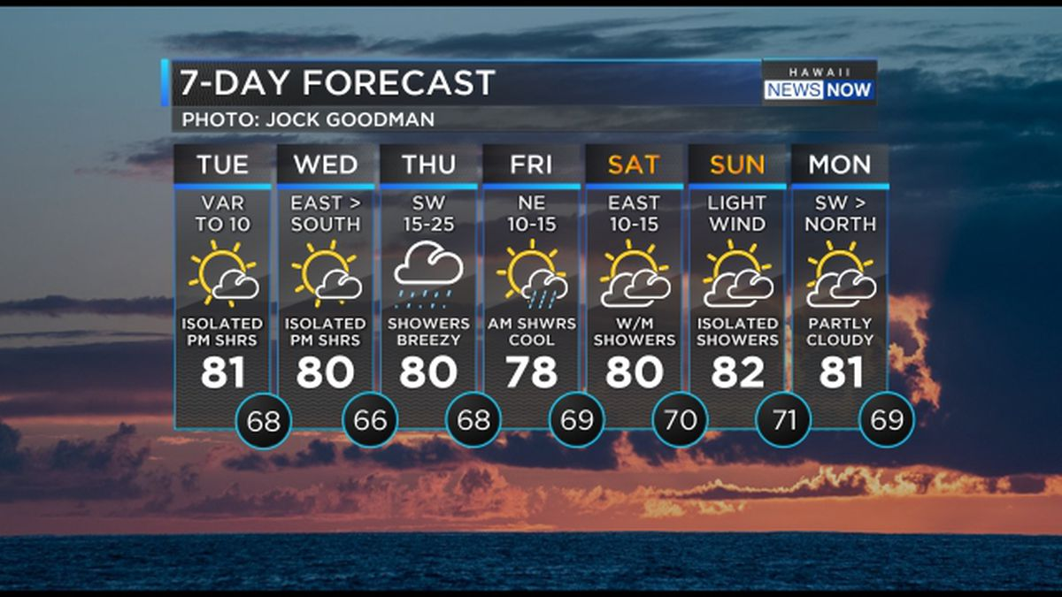 Wet weather on the way with more big surf