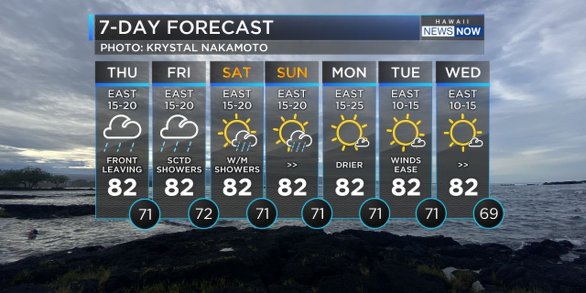 Forecast: Trade winds pick up with increasing showers