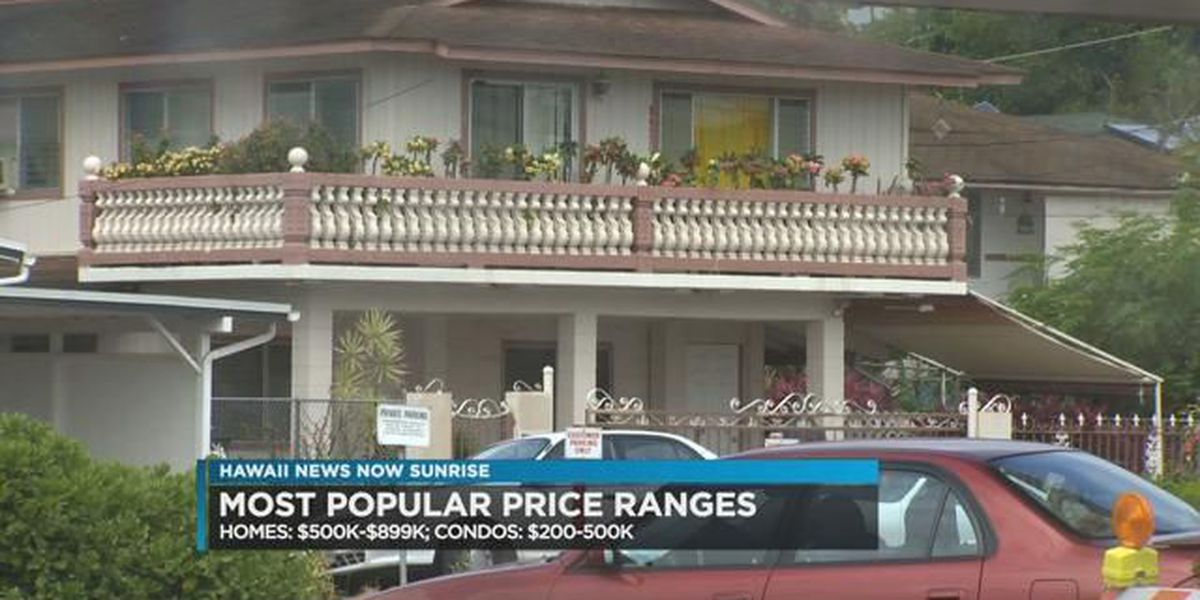 A year in review for real estate sales, prices and stats