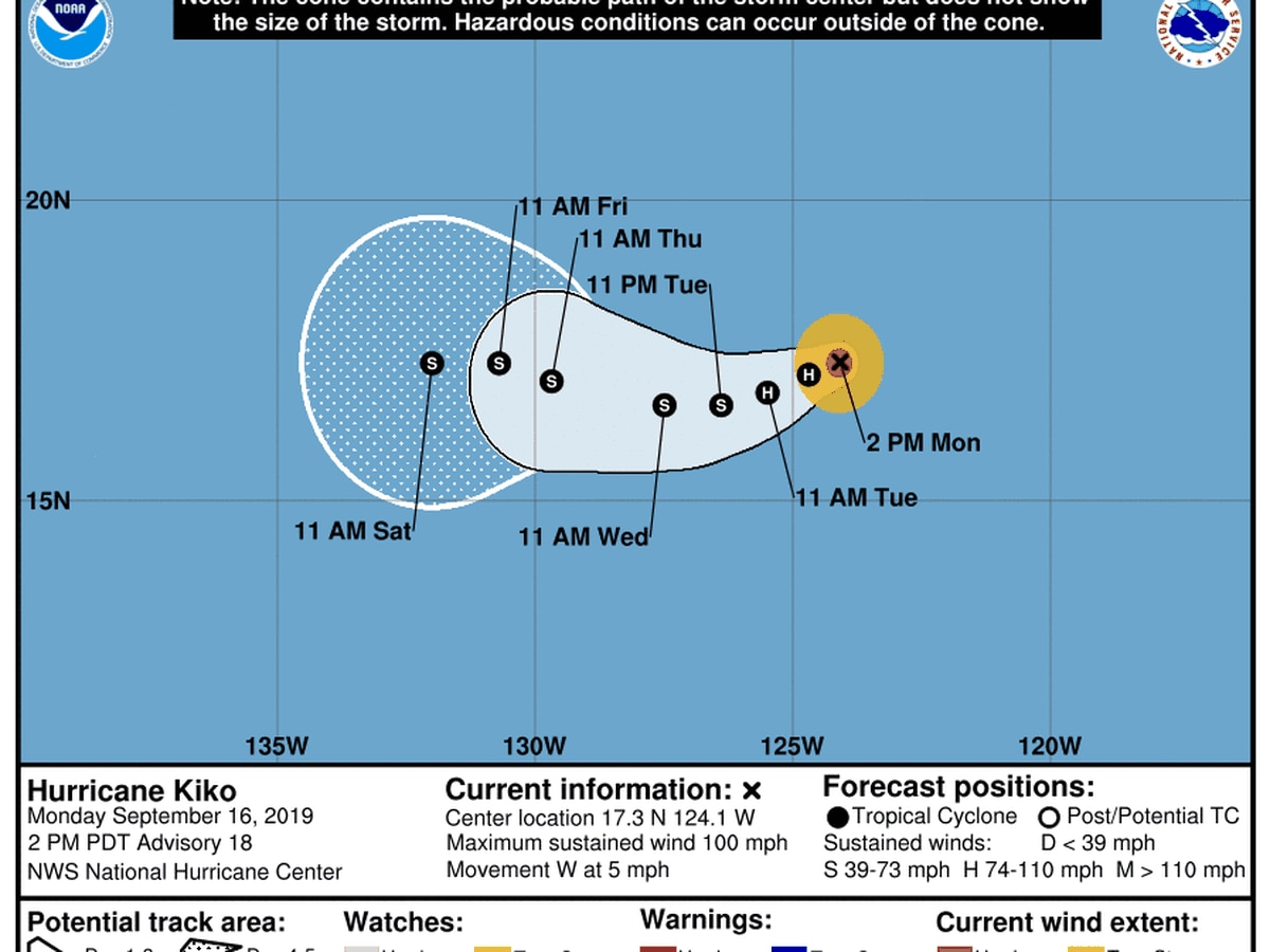 Hurricane Kiko gradually weakens in East Pacific