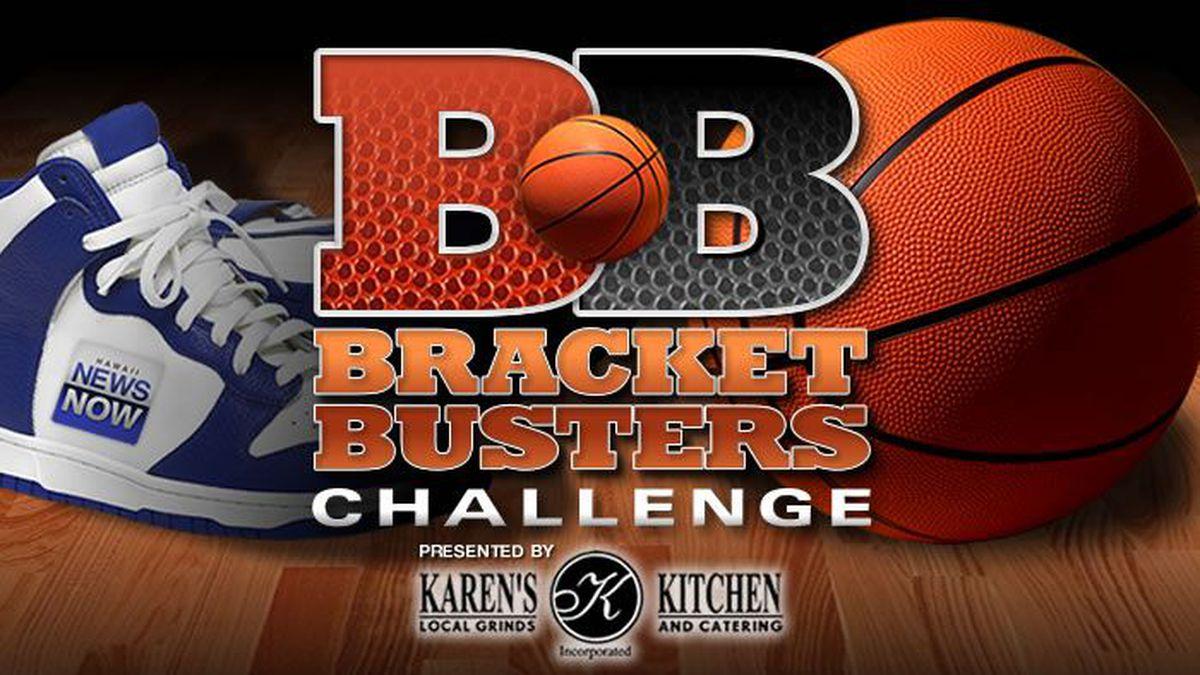 Bracket Busters Challenge