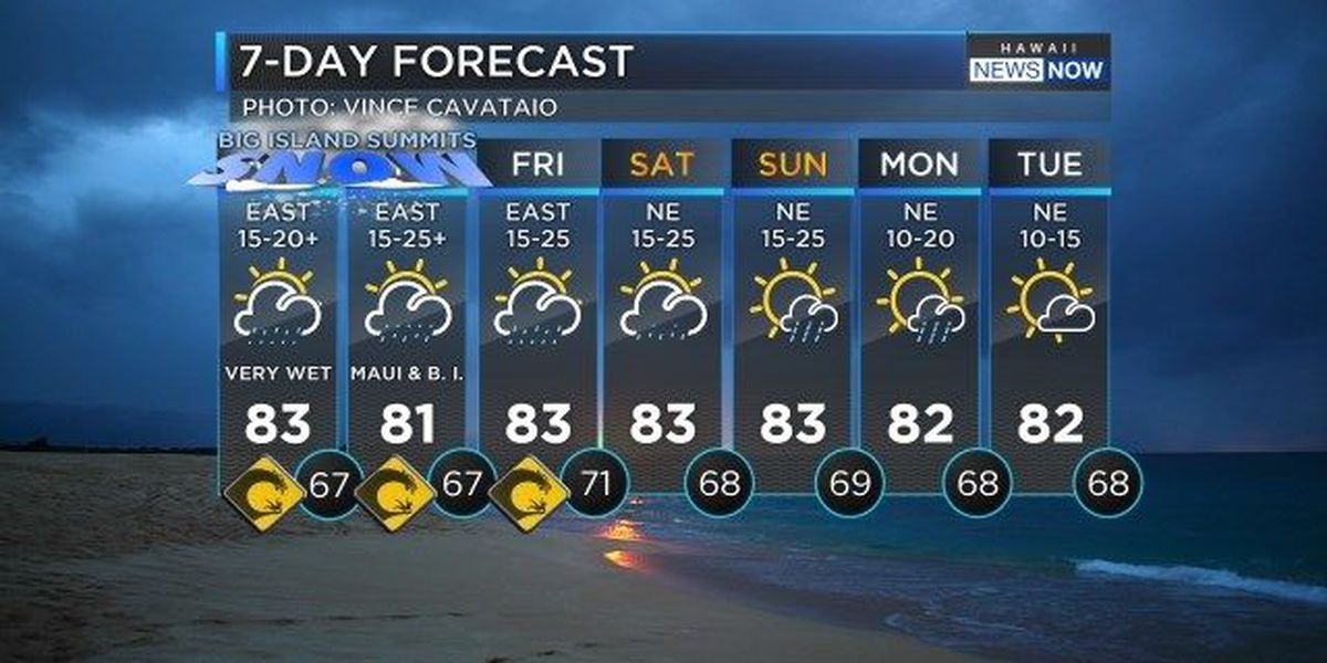 Forecast: Some islands could finally see sunshine!