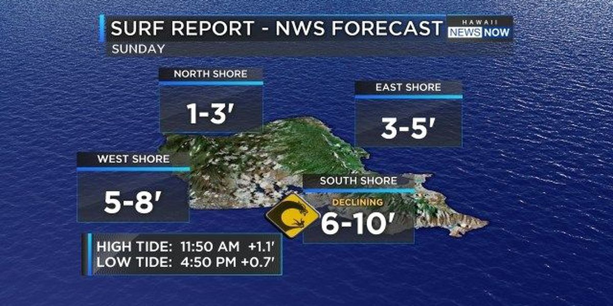 High surf advisory extended for south-facing shores