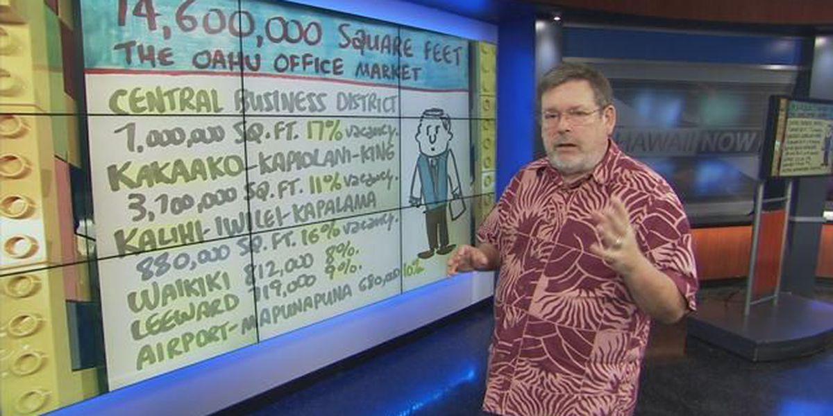 Business Report: Honolulu Office Space