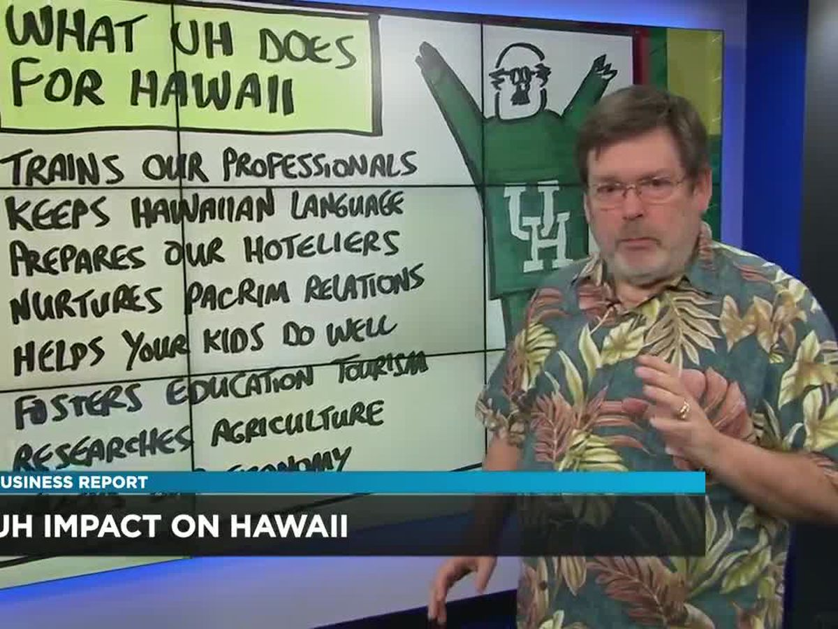 Business Report: How the University of Hawaii impacts the State