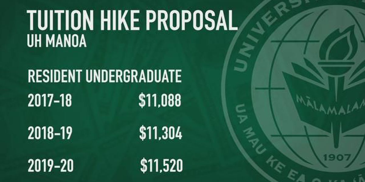 Public meetings scheduled to address UH tuition hikes