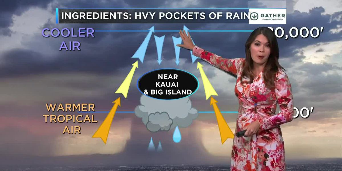 May 4th Forecast; Meteorologist Jennifer Robbins