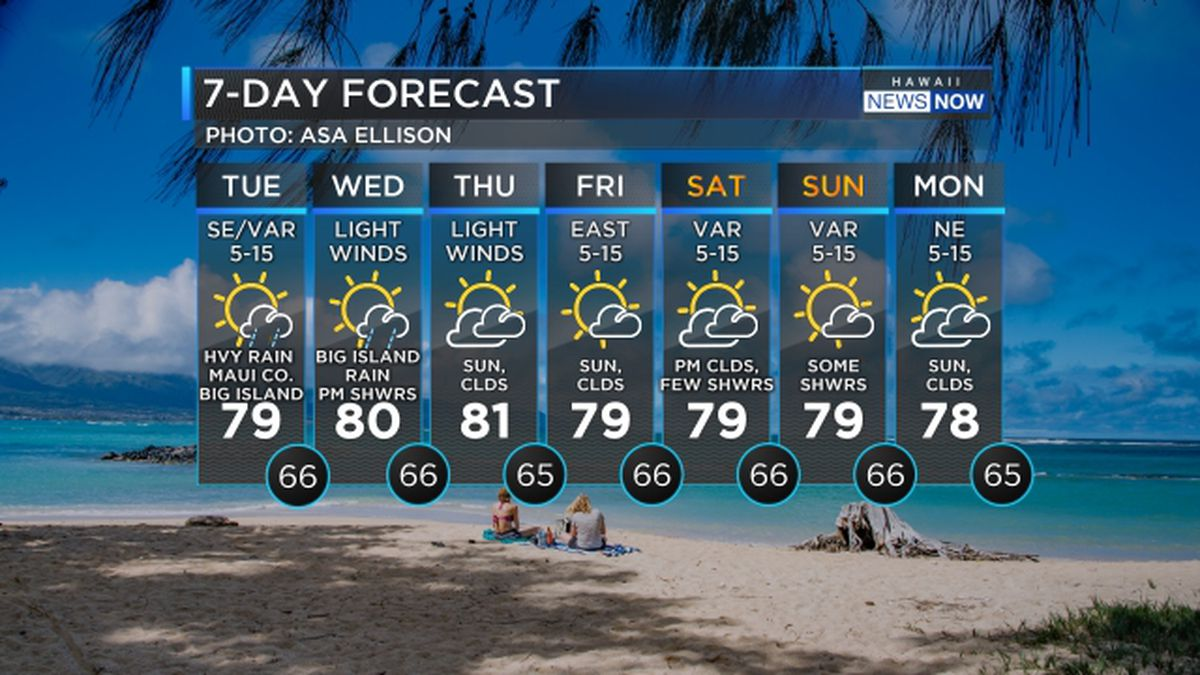 Flash flood watch on for eastern half of the state