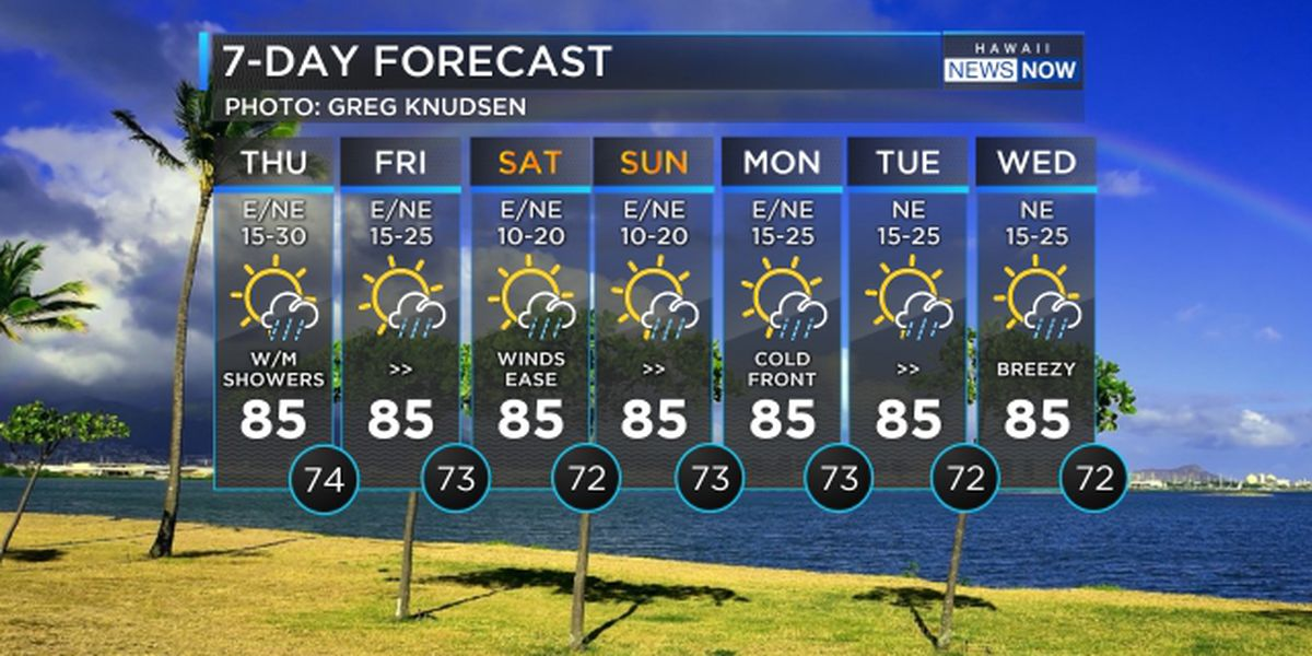 Forecast: Breezy trades, scattered showers expected through Friday