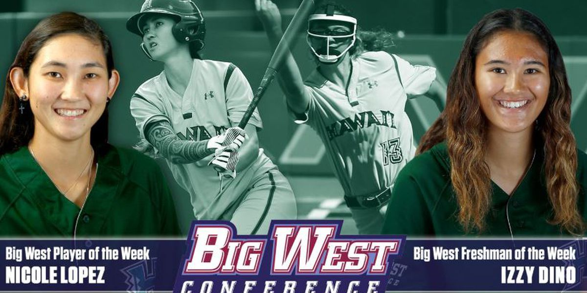 UH's Lopez & Dino honored with Big West Conference player's of the week