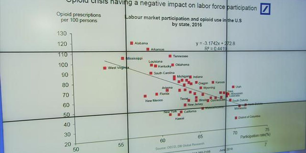 Business Report: A possible wild card factor in labor force participation