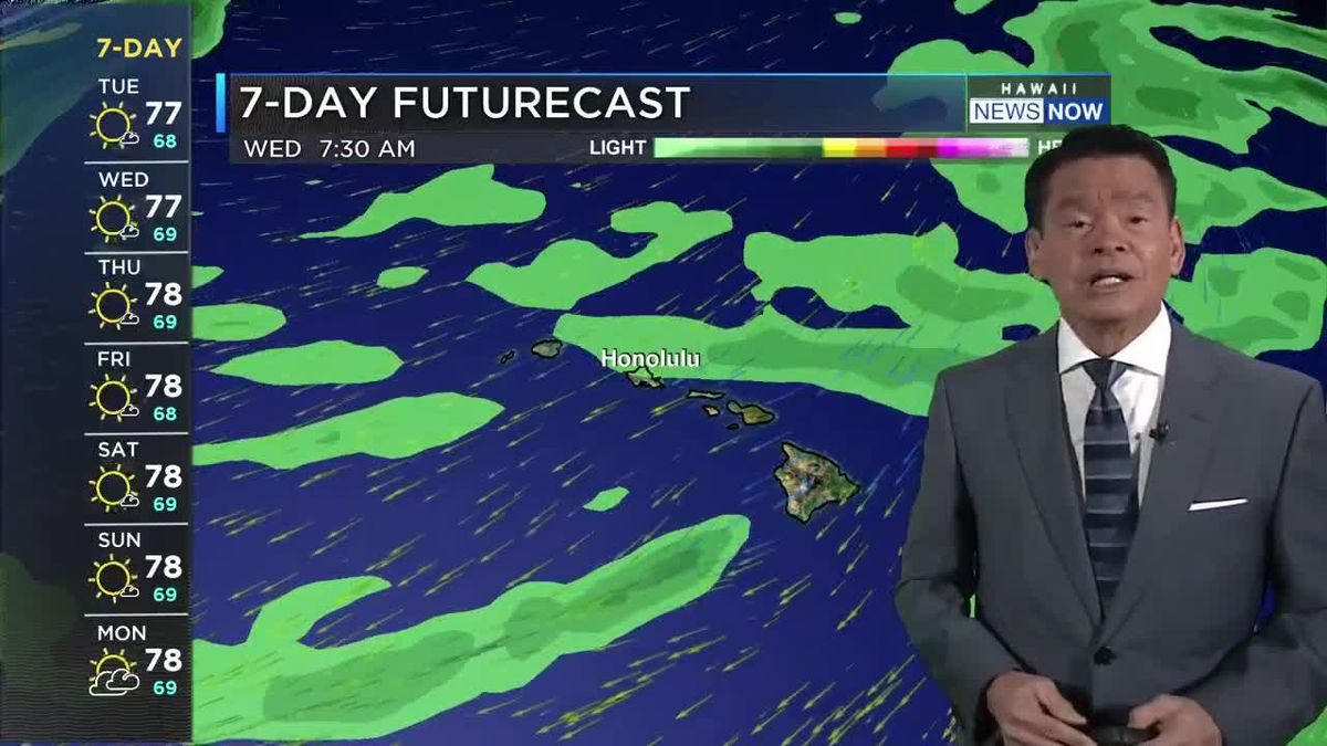 Strong trade winds through Wednesday