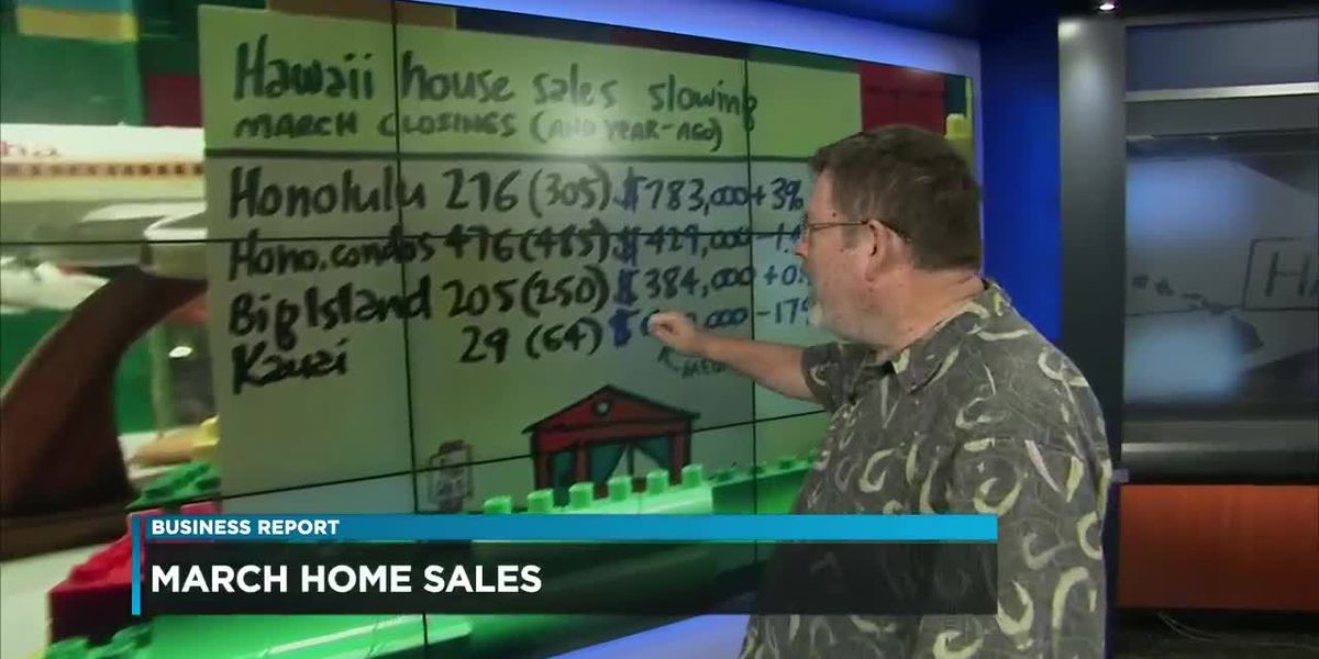 Business: March home sales