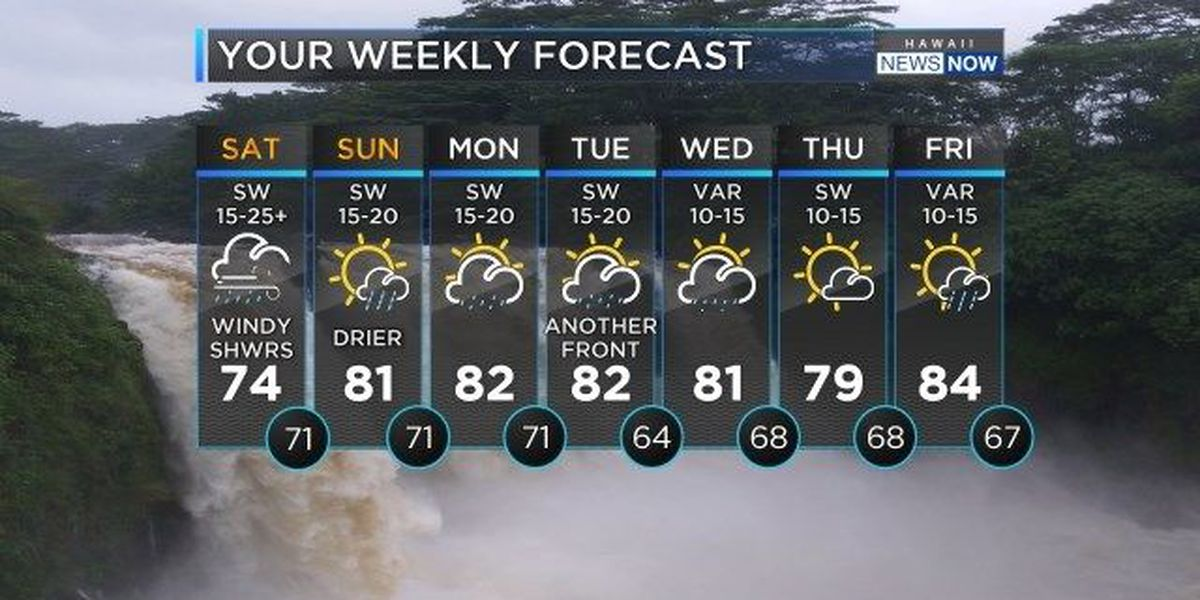 Forecast: Islands in store for another wet, windy weekend