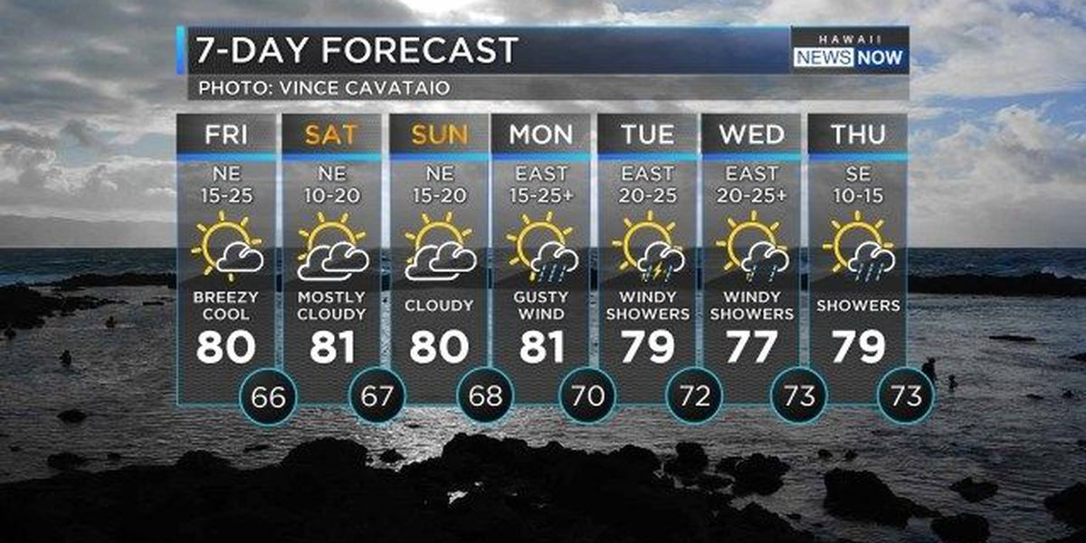 Forecast: Cool and breezy, but with mostly cloudy skies
