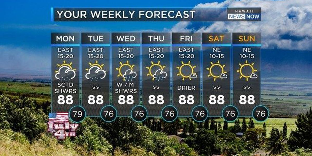 Forecast: Advisory-sized surf expected through Saturday