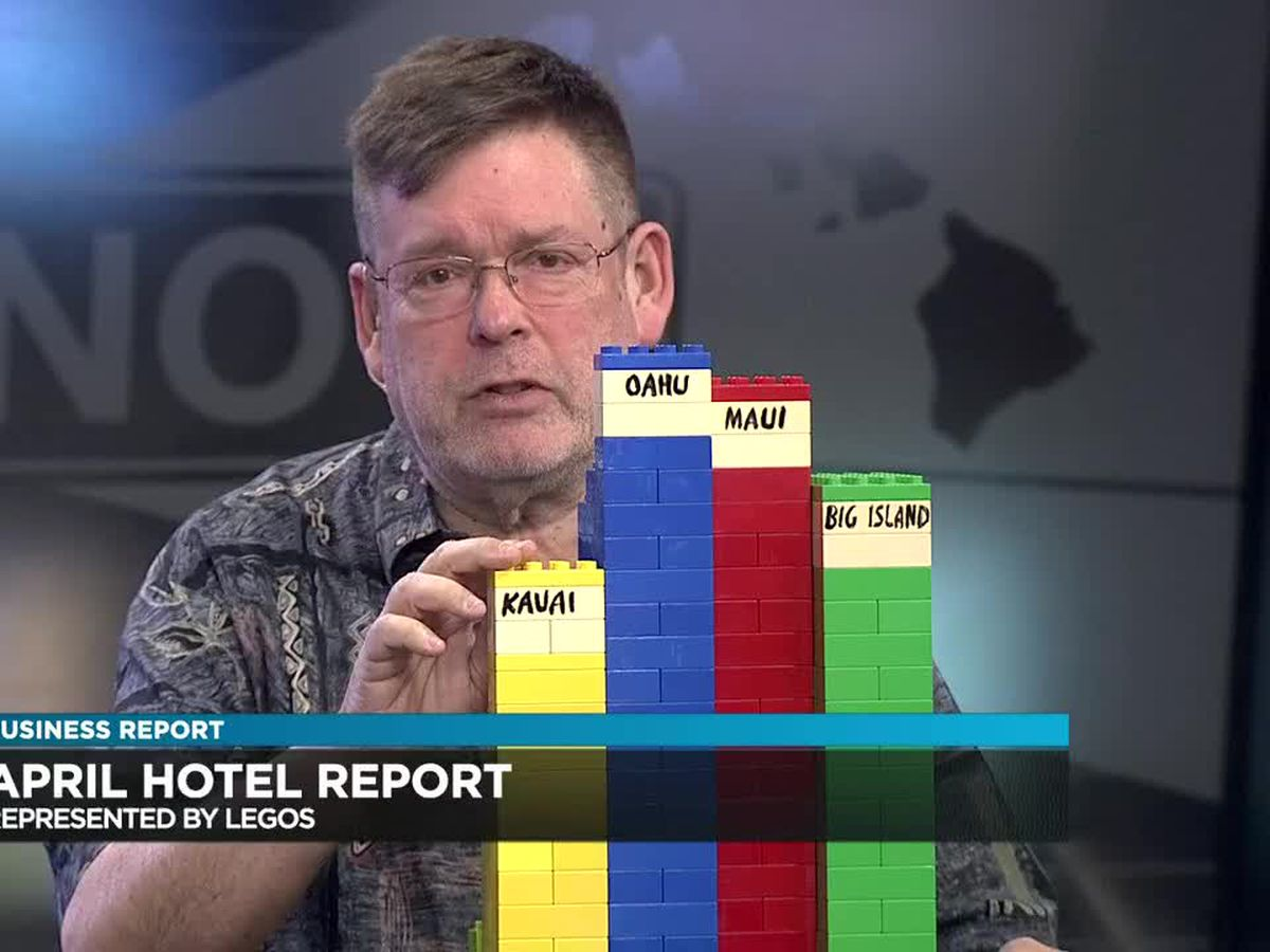 Business: April hotel report