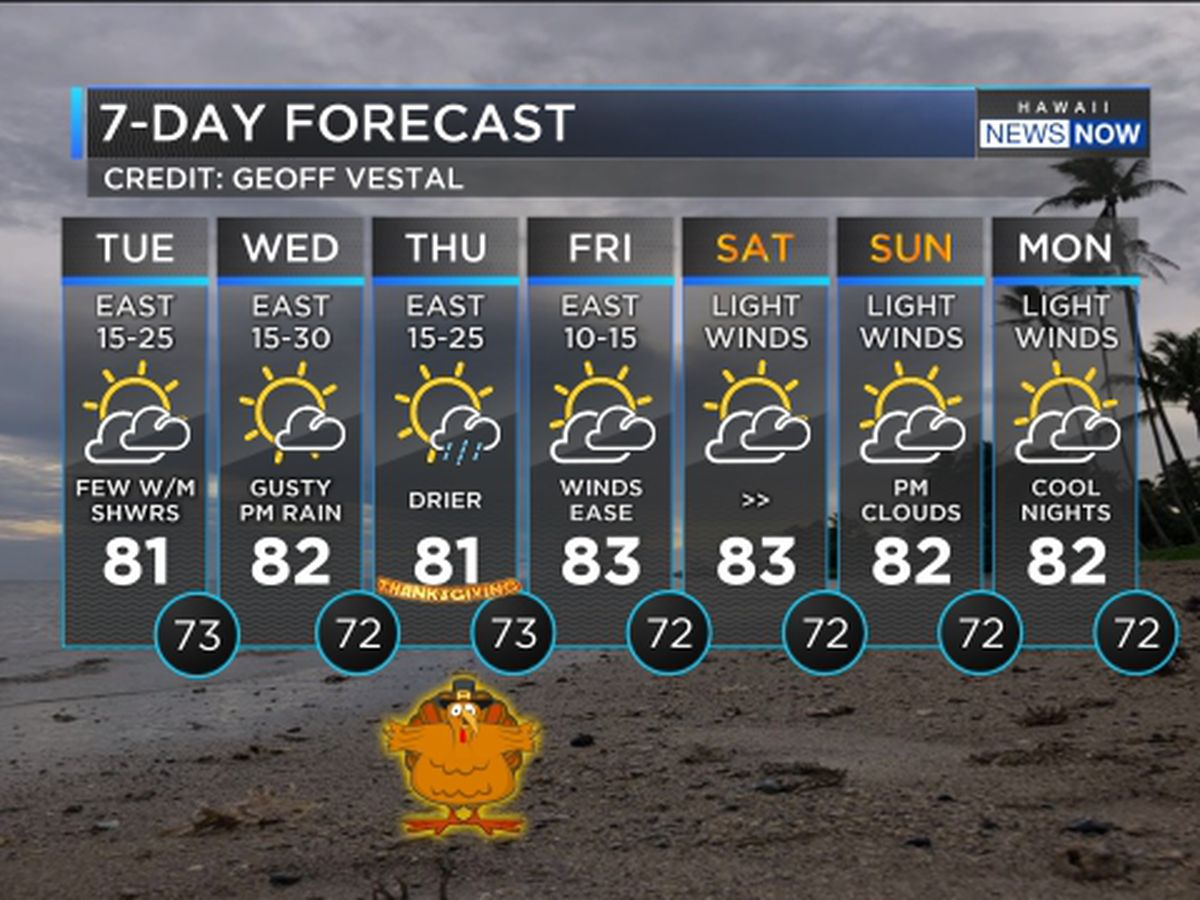 Firm trade winds for now, stronger Wednesday with more showers
