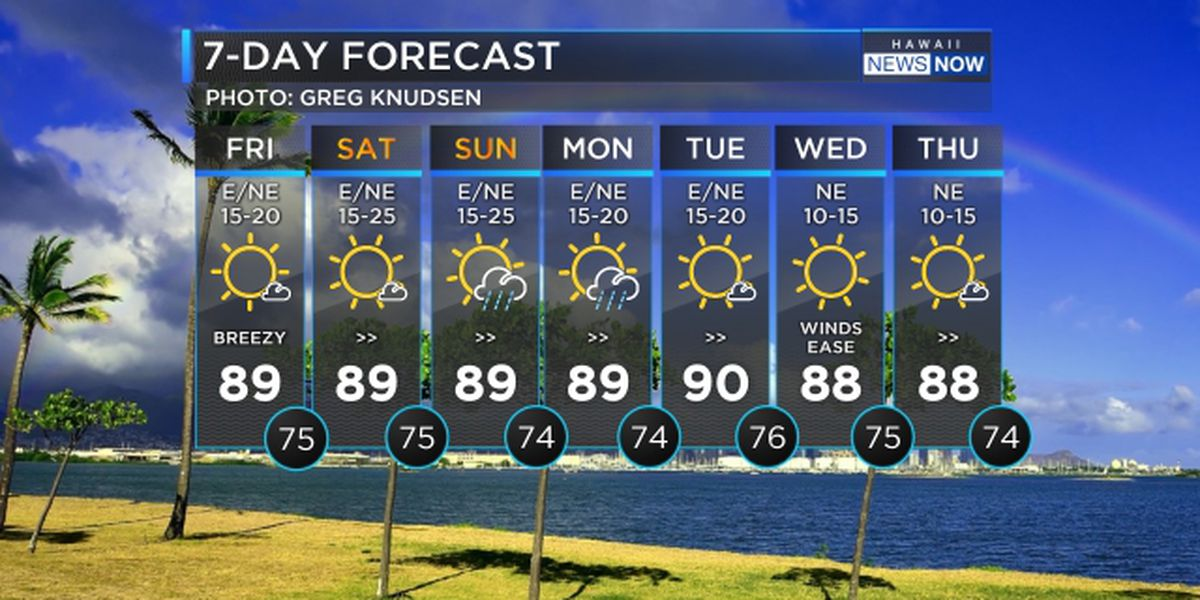 Forecast: Stronger trade winds due over the weekend