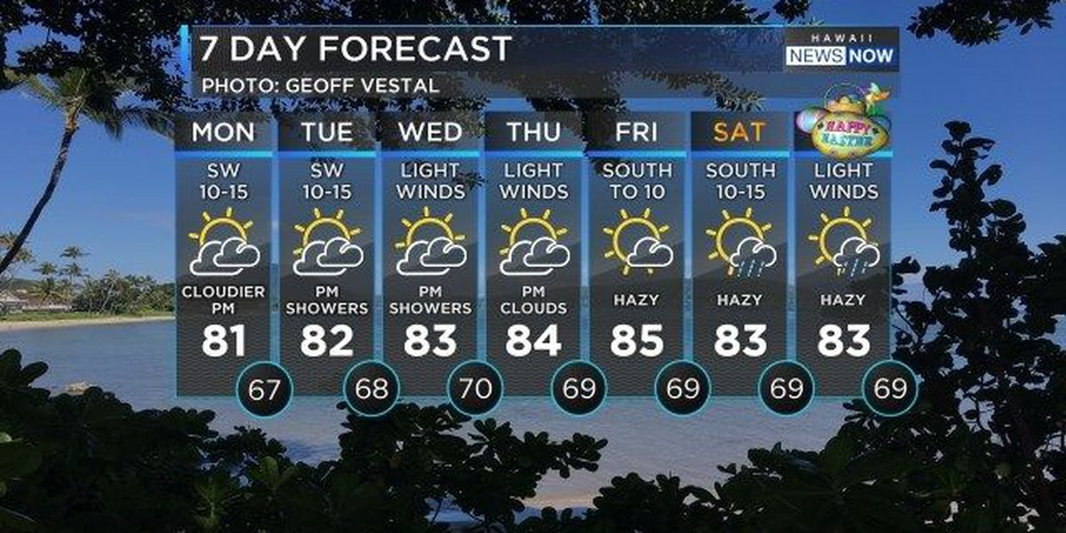 Forecast: Mostly sunny, but light winds and higher humidity