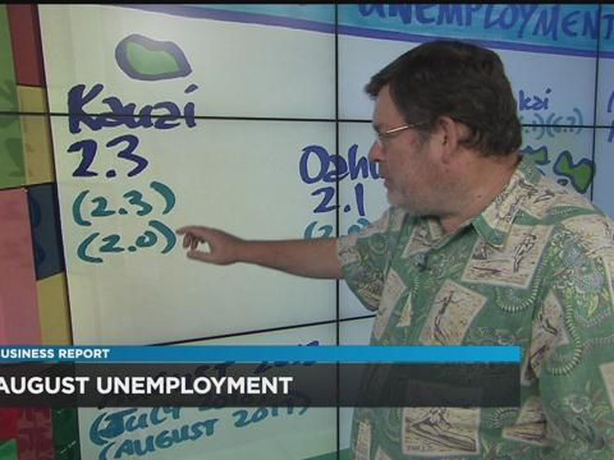 Business: August unemployment by island