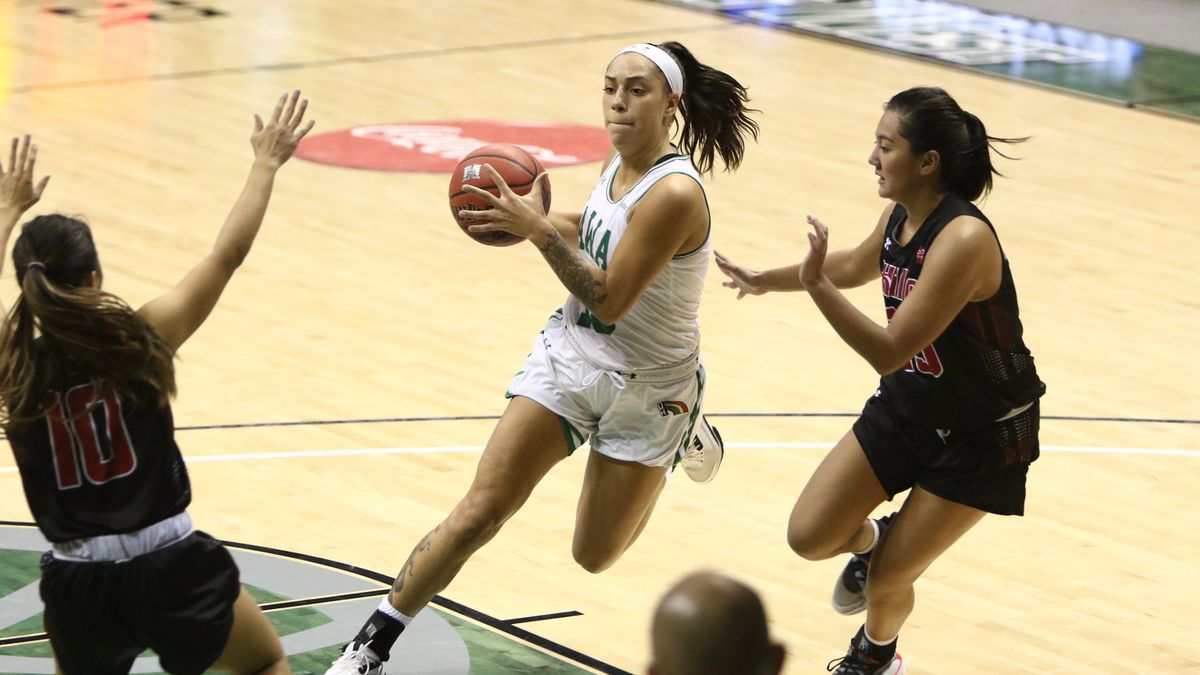 Wahine basketball falls to CSU Bakersfield in Big West opener