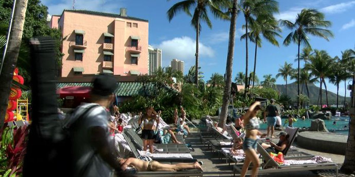 Hawaii saw nearly 10M visitors last year. That's half a million more than in 2017