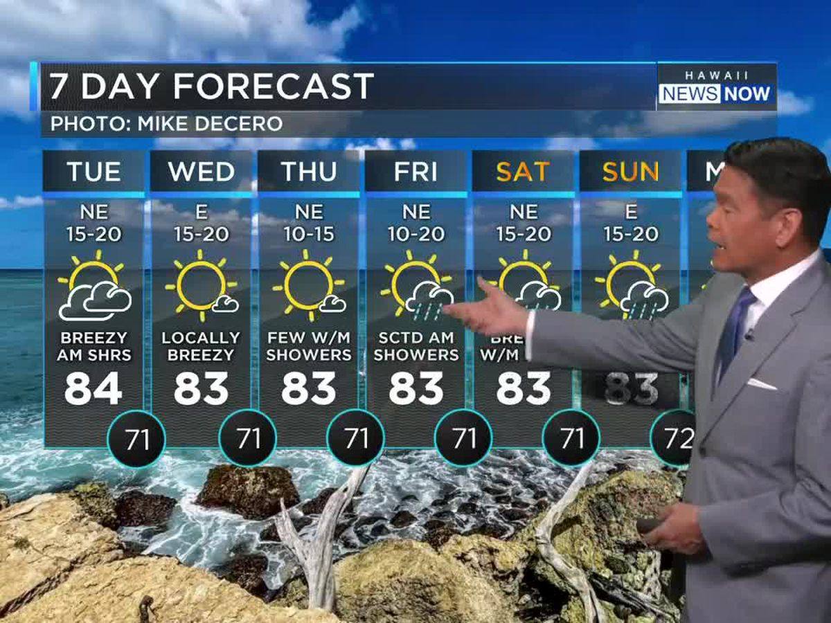 Forecast: Breezy trades and passing showers to dominate the week's weather