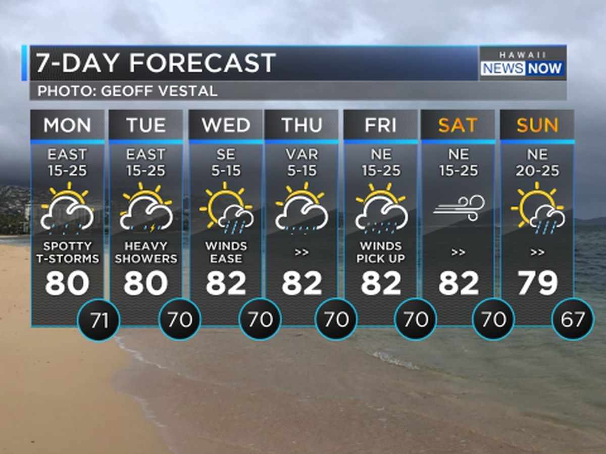 Forecast: Wet weather, possible flooding conditions to linger