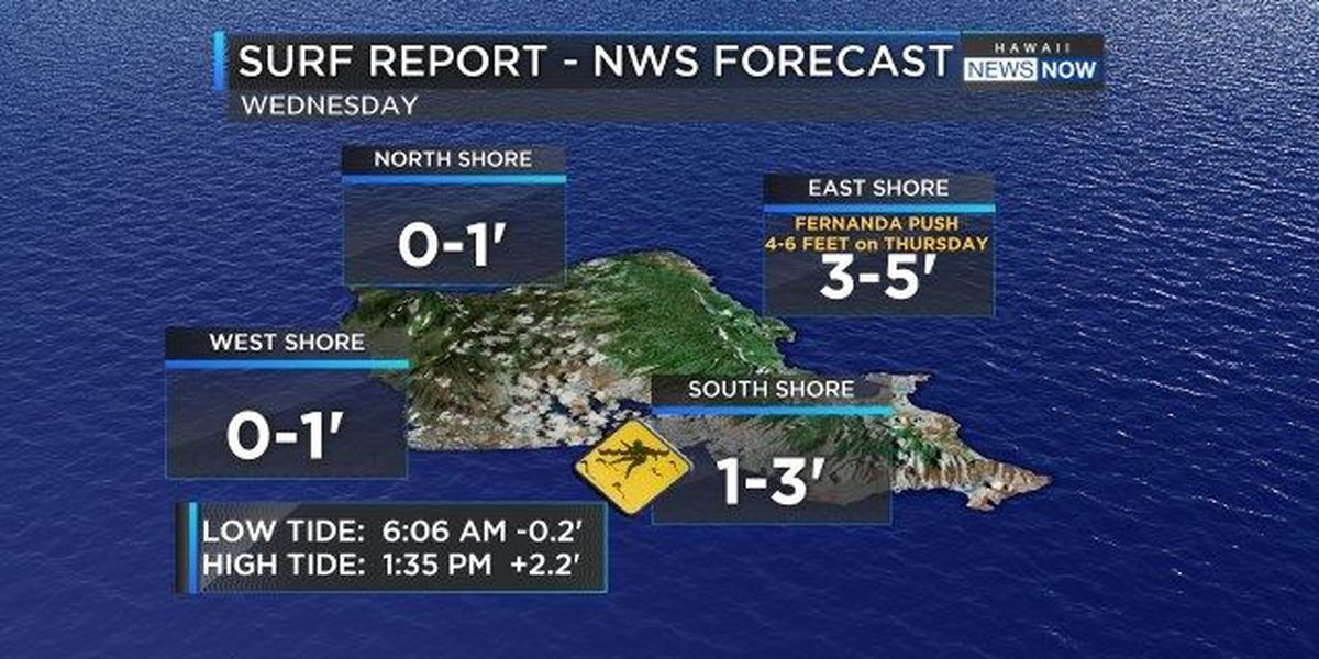 Forecast: Surf starting to rise due to energy from Fernanda