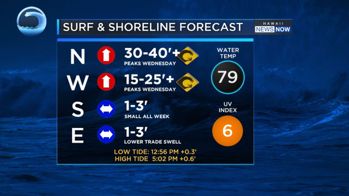Forecast: Life-threatening surf rolls into the state