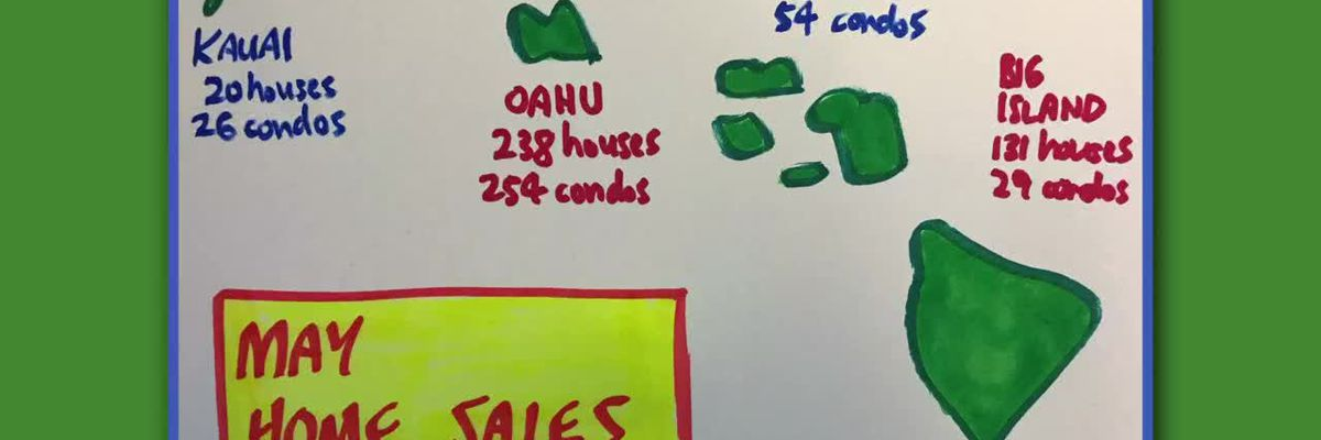 May home sales numbers for Hawaii by county