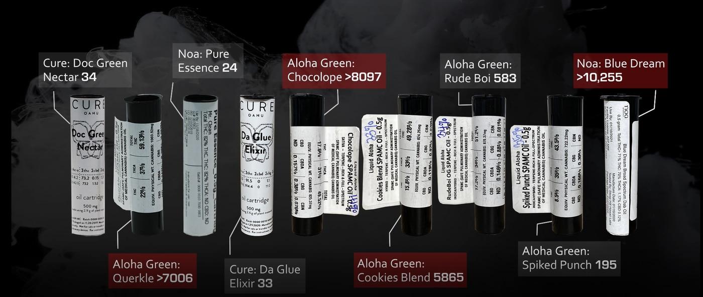 State Regulated Marijuana Vape Cartridges Aren T Safe Doctor And Whistleblower Say