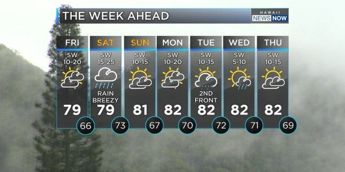 Forecast: Clouds, showers increasing ahead of cold front