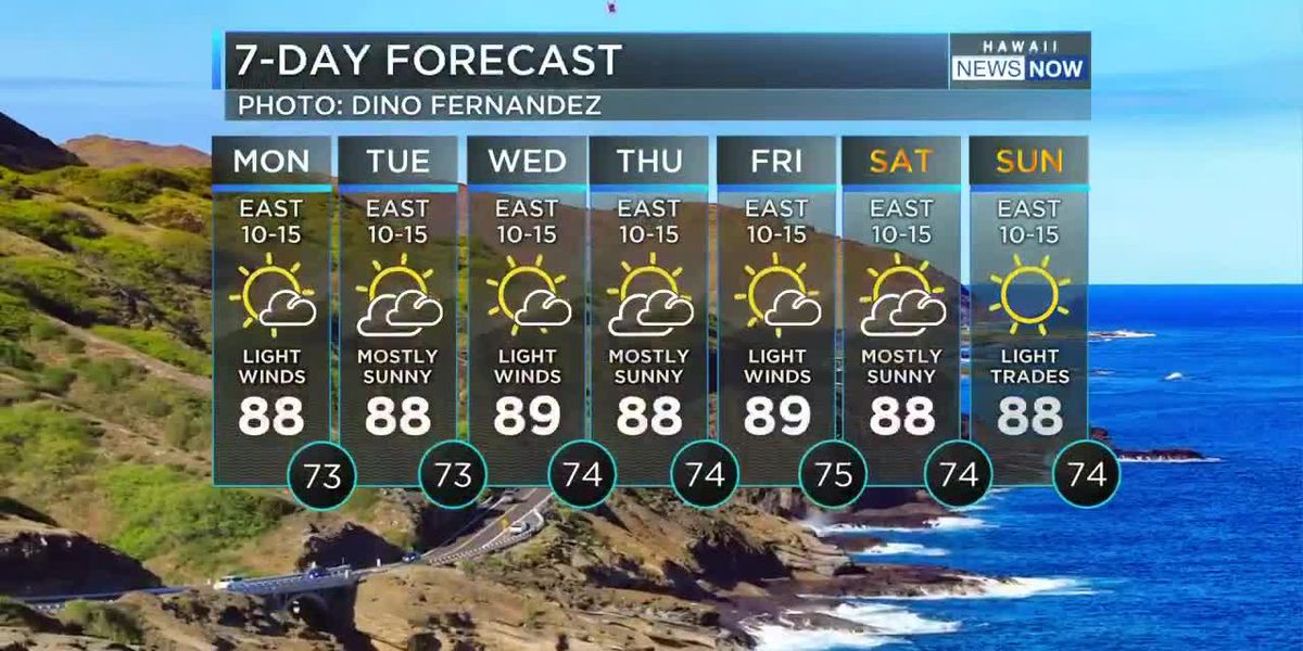 Sunshine and Light Trade Winds, Perfect Hawaii Summer Weather