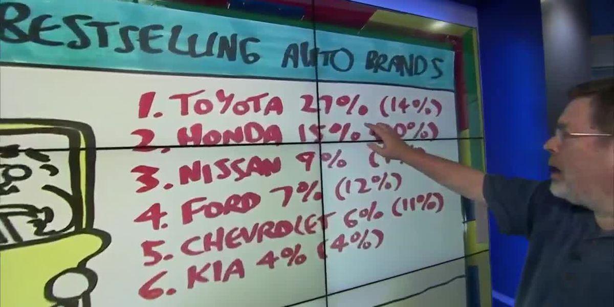 Business: Top Hawaii car brands