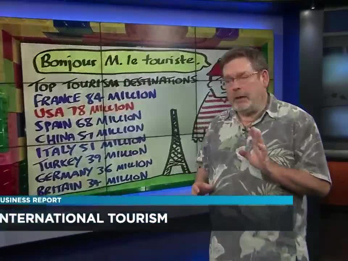 Business Report: International tourism, by country