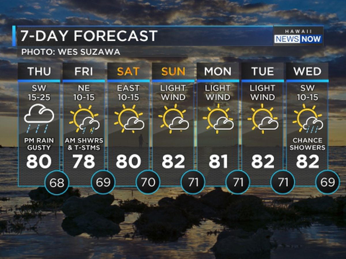 Forecast: Cold front approaching with possible thunderstorms
