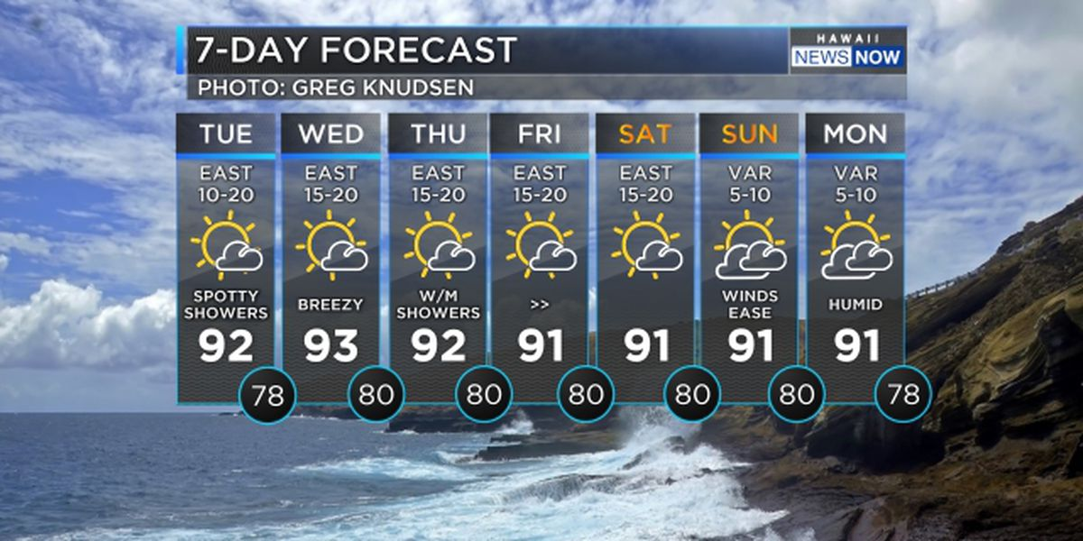 Forecast: Spotty downpours possible with lingering humid conditions